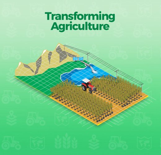 Agri-tech and digital farming