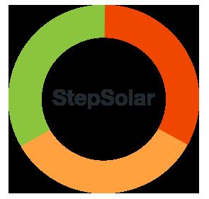 StepSolar